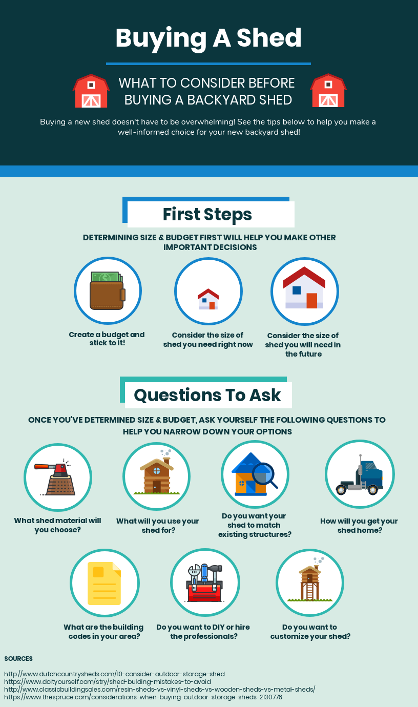 Buying a backyard shed infographic
