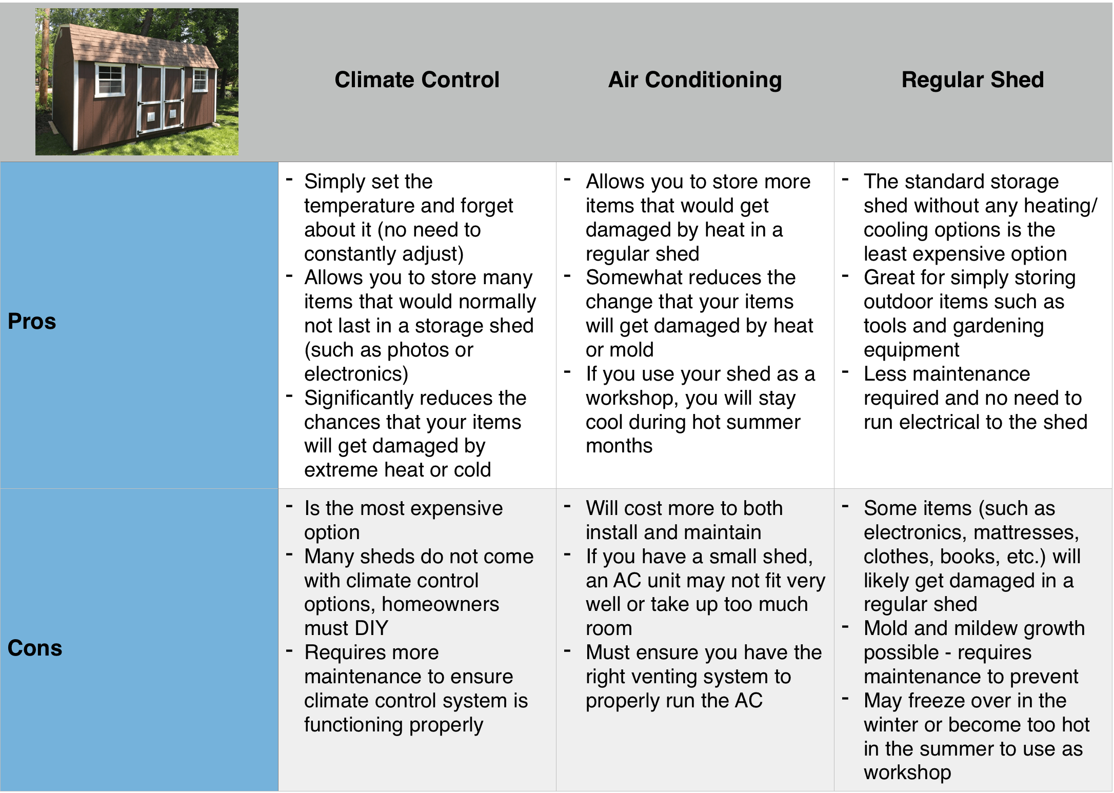 What Is Climate Control