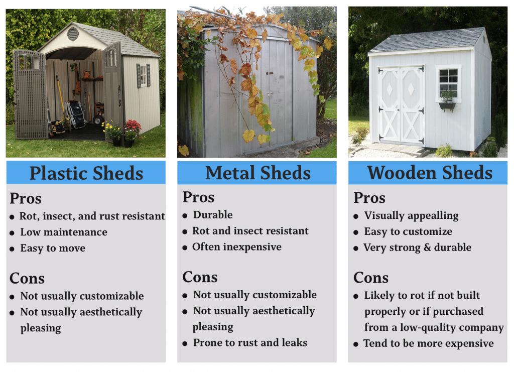 plastic vs metal vs wooden outdoor storage sheds